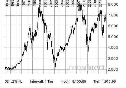 big.chart?WIDTH=417&HEIGHT=443&TYPE=CONN
