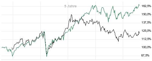 jp morgan global emerging markets