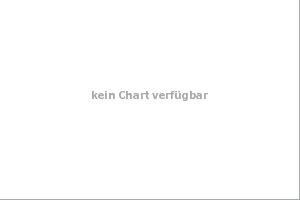amundi etf istoxx europe multi factor market neutral ucits etf
