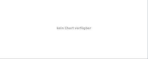 deka convergence aktien tf