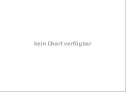 chart fonds