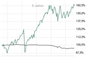 Die Teuerungsrate in Deutschland ist zuletzt deutlich angestiegen und hat ein Zehn-Jahres-Hoch erreicht. Zwar braucht niemand zu fürchten, bald mit Wäschekörben voller Geld zum Bäcker gehen zu müssen.
