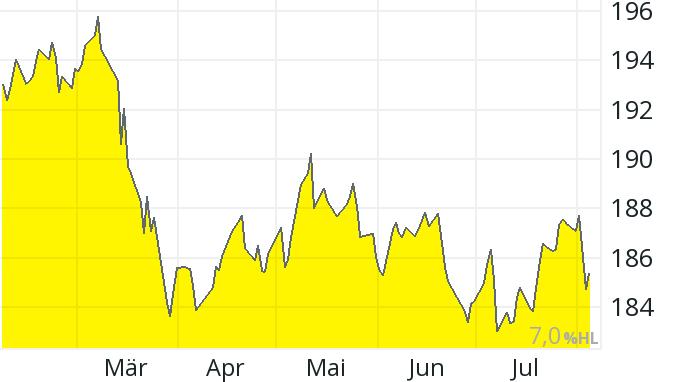 einfacherer handel mit bitcoin deutsche aktien total return
